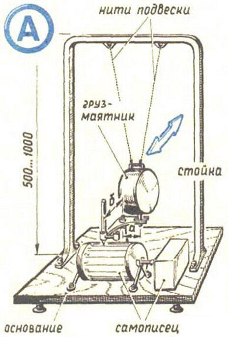 чертежи мини буровых установок: